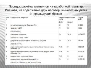 Расчет алиментов в 2020 году пример калькулятор