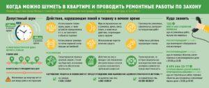Закон тишины московской области