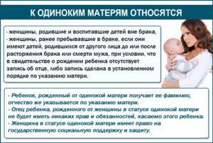 Мать-Одиночка Определение По Закону 2020