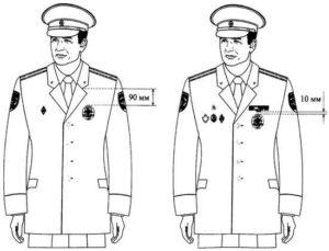 575 приказ мвд по форме одежды на 2020