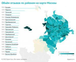 Рейтинг престижности районов москвы для проживания 2020