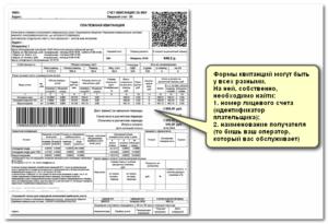 Оплата коммунальных услуг до какого числа включительно в беларуси