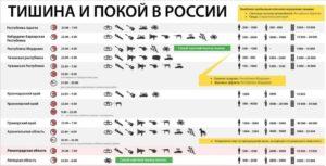Новый закон о тишине в красноярском крае 2020