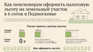 Как взимается налог при продаже земельного пая 2020