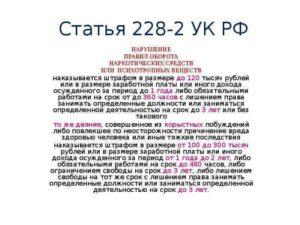 80 ст поправки 2020 по 228 1 часть 4