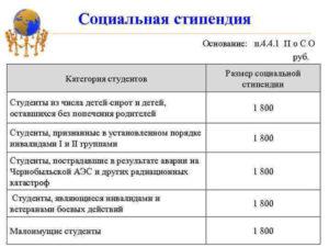Закон о стипендиях 2020
