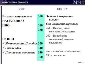 Вид расходов 831 косгу 290 расшифровка 2020 года