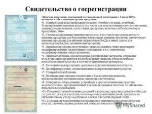 Разрешительные документы для открытия пищевого производства