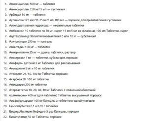 Перечень лекарств для детей до 3 лет бесплатно на 2020 г москва
