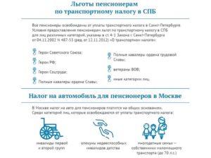 Платят ли пенсионеры транспортный налог в московской области 2020