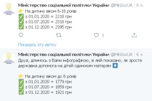 Выплаты матери одиночке в 2020 году в москве