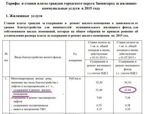 Содержание жилого фонда в московской области тарифы