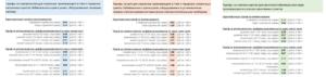 Нормы потребления электроэнергии на 2020 год в ростовской области
