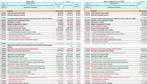 Доп эк в бюджете расшифровка 2020 255