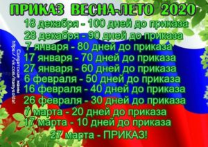 Вышел приказ об увольнении весна 2020-2020 года