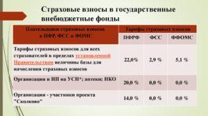Страховые взносы какой бюджет региональный или федеральный
