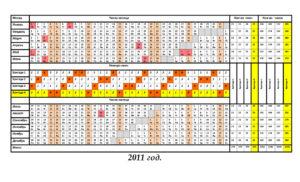 График работы сторожей в школе за январь2020