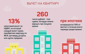 В какую налоговую обращаться за налоговым вычетом при покупке квартиры в 2020 году