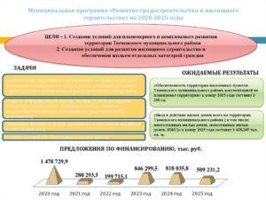 Жилищные программы в москве на 2020