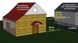 Нужно ли регистрировать хозблок на земельном участке