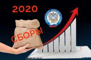 Выездная торговля налогообложение в 2020 году