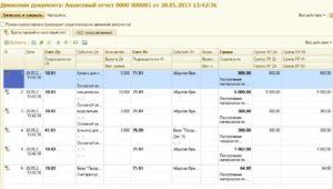 Авансовые отчеты какие документы можно принимать к учету