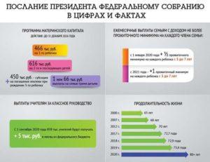 Изменения материнского капитала в 2020 году беларусь