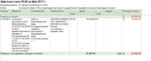 Бухгалтерские проводки по административным штрафам в бюджетном учреждении