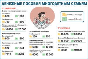 Все льготы многодетным семьям в 2020году в краснодарском крае