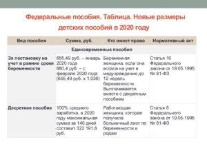 Что положено за третьего ребенка в 2020 году в воронежской области