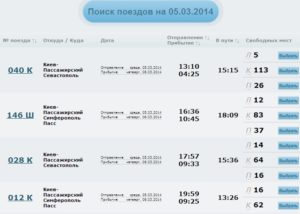 Детский билет на поезд до какого возраста по россии 2020