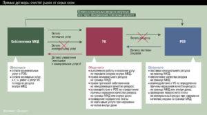 Договор теплоснабжения между рсо и управляющей компанией образец 2020