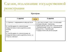 Договоры подлежащие государственной регистрации 2020