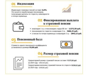 Как оформить пенсию по старости в 2020 году в москве через мфц
