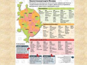 Рейтинг лучших районов москвы для проживания 2020