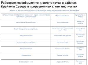 Красноярск районный коэффициент