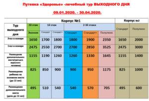 Перечень санаториев по социальным путевкам на 2020 год для инвалидов гмосквы на черноморское побережье
