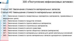 Расшифровка статьи 340 косгу