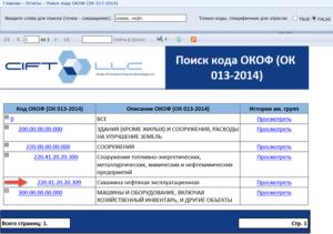 Окоф 2020 с расшифровкой и группой с поиском онлайн