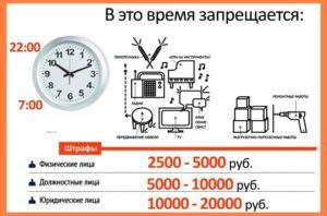 В спб до какого часа можно шуметь в квартире по закону 2020 в спб