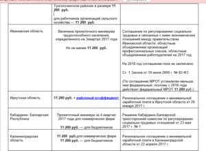 Доплаты к заработной плате в иркутской области на 2020 год