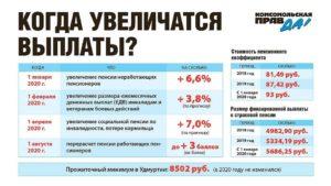 Льготы пенсионерам мвд в 2020 в московской области