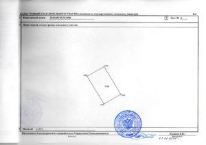 Перечень документов для продажи дачного участка с домом в 2020 году