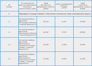 Сколько стоит техосмотр в 2020 году в омске