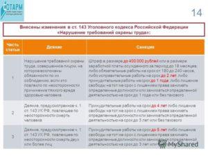 Какие поправки в 2020 году будут ук рф по 159 статье
