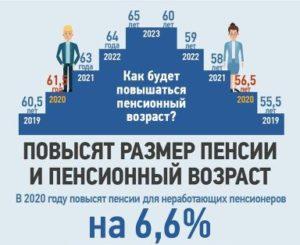 Новый закон по продаже квартиры пенсионером в2020 г