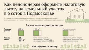 Земельный налог для чернобыльцев в московской области