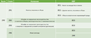 Оплата пени штрафа квр 852 или 853