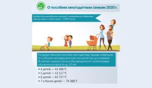 2020 год москва актуальные льготы приемной семье