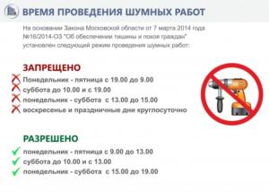 Закон для кемеровской области когда можно делать ремонт в квартирах и сколько по времени